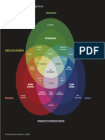106793179-The-Spectrum-of-User-Experience.pdf