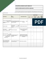 Matriz de Jerarquización Con Medidas de Prevención y Control Frente a Un PeligroRiesgo