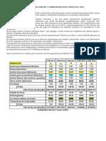 El Mercado de Aceites y Lubricantes en El Peru 2012-2016