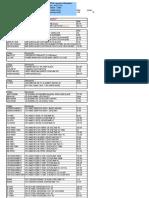 Lista de Precios Mayorista 11 Septiembre 2017