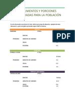 Guía de Alimentos y Porciones Recomendadas Para La Población Mexicana