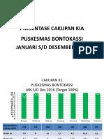 CAKUPAN KIA JANUARI SD DESEMBER 2016.pptx