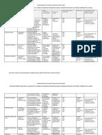 Informe carreras.pdf