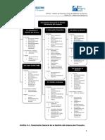 GPY012 - Sesión 03 - Material de Lectura_v2.pdf