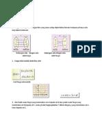 Notes Add Maths