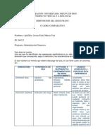 Cuadro Comparativo PV Unidad 1