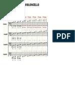 Posições Do Violoncello