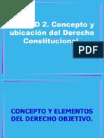 APUNTES. UNIDAD 2. Concepto y Ubicación Del Derecho Constitucional