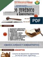 Marco Juridico Constitución de La Empresa
