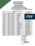 Daftar Kelulusan Tahun 2016