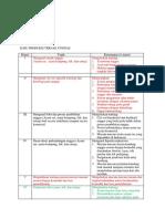GBPP- IPTU dan Menejemen.docx