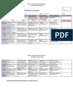 UG Grading Criteria for Coursework