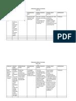 Bukti Perbaikan Rencana Pelaksanaan Programbab IV