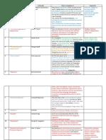Spisak-dela-za-graduelnost-i-kako-ih-prepoznati podvuceno.docx