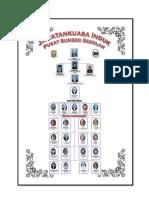 Carta Organisasi Pengawas Pss