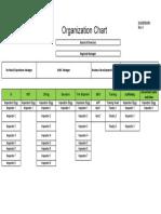 Organazation Chart - Rev 0