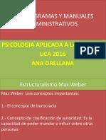 Pa - Organigramas