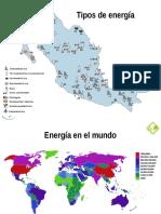 IIEE_EnergíaTipos