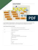 Linux Filesystem Hierarchy Standard - Preprogrammer