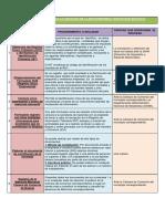 REQUISITOS LEGALES PARA CREACIÓN DE EMPRESA_NRC 11949_NINI, ALEXANDRA,MATYURY.docx