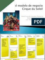 Modelo de Negocio Circo Soleil