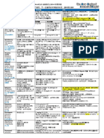 ACLS常用藥物 20140925