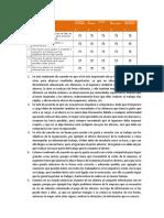 Estilos de Liderazgo - PPP