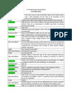Interpreter Script