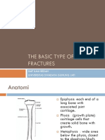 The Basic Type of Pediatric Fractures