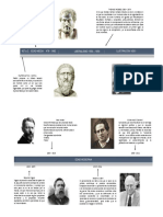 Teoria Politica Linetime