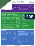 Microsoft Certifications Paths 2017