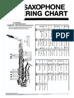 Fingering Chart Asx