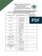 7.1.3.4 Persyaratan Kompetensi Petugas,Pola Ketenagaan Dan Kesesuaian Terhadap Persyaratan Kompetensi