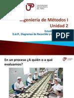 Ingeniería de Métodos I - Semana 4 - Sesión 2