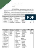 silabus pekerjaan dasar teknik otomotif kelas x_29 juni 2013.docx