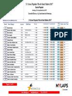 Resultados Sant Mateu 2017
