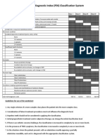 PDI_Partially_Edentulous_Checklist.pdf