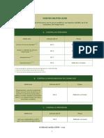 Documento-SEPIN-SP_DOCT_18977.pdf