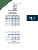 Datos y Cálculos Lab I - Masas I