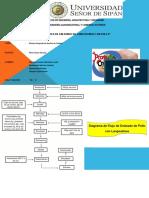 BPM & POES - ENLATADO DE LANGOSTINOS CON POLLO.pdf
