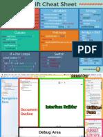 Swift Cheat Sheet and Map of Xcode.pdf