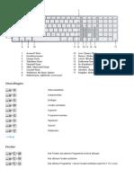 MAC Tastaturbefehle