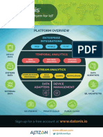 Altizon Internet of Things IoT Platform Datonis Brochure