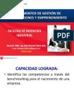Fundamento de gestión de Organizaciones