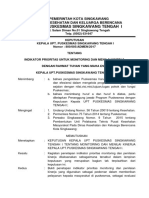 1.1.5.EP2 SK INDIKATOR PRIORITAS UNTUK MONITORING DAN MENILAI KINERJA.docx