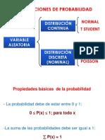 DISTRIBUCIÓN BINOMIAL Y POISSON.pptx