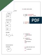 DIAGRAMA DE FLUJOS Y CODIGO.docx