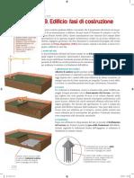 Materiale-classi-seconde-settimana-del-23-10.pdf