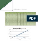 Informe Energia Especifica 2015_2