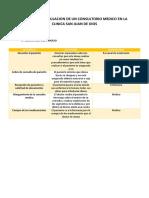 CLINICA SAN JUAN DE DIOS.docx
